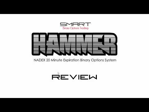 HAMMER NADEX 20 Minute Binary Options Swing Scalper Systeem Review