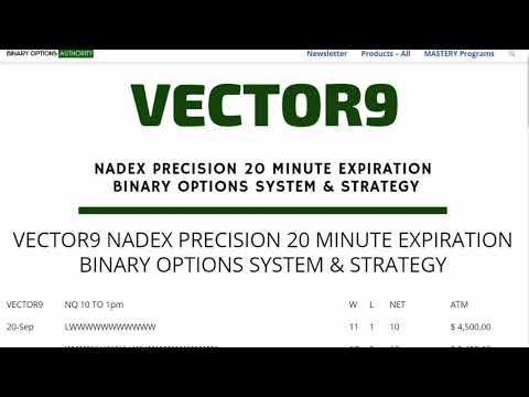 VECTOR9 NADEX PRECISION 20 MINUTE EXPIRATION BINARY OPTIONS SYSTEM   STRATEGY Review