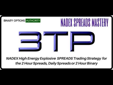 3TP NADEX High Energy Explosive SPREADS Trading Strategy Overview