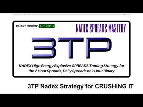 3TP NADEX Strategy for CRUSHING IT